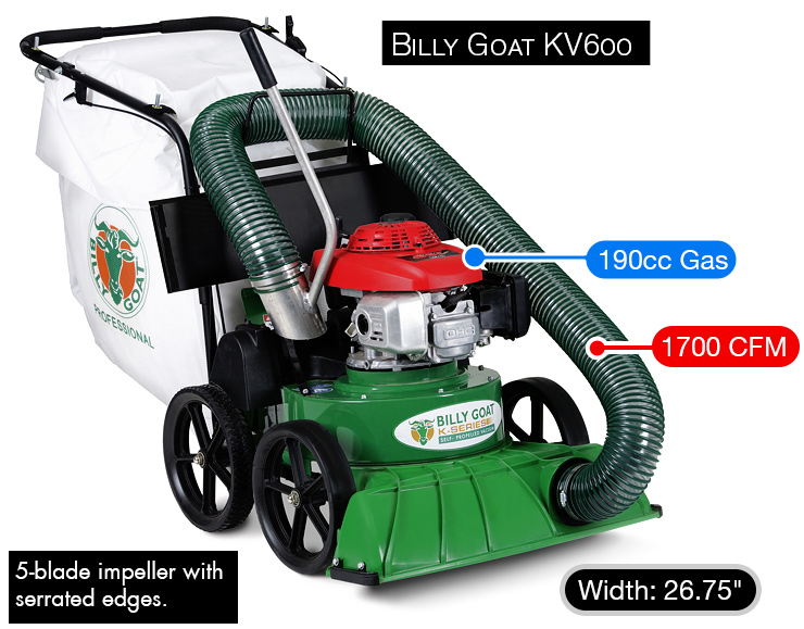Best Electric Leaf Blower Brands : Best gas and electric yard vacuums for small to large yards