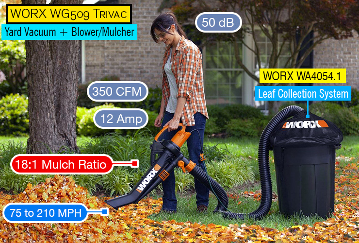 Best Gas And Electric Yard Vacuums For Small To Large Yards